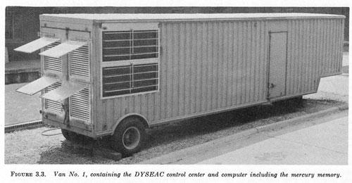 DYSEAC